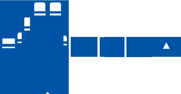 Nsca Logo {Canarias Deportiva}