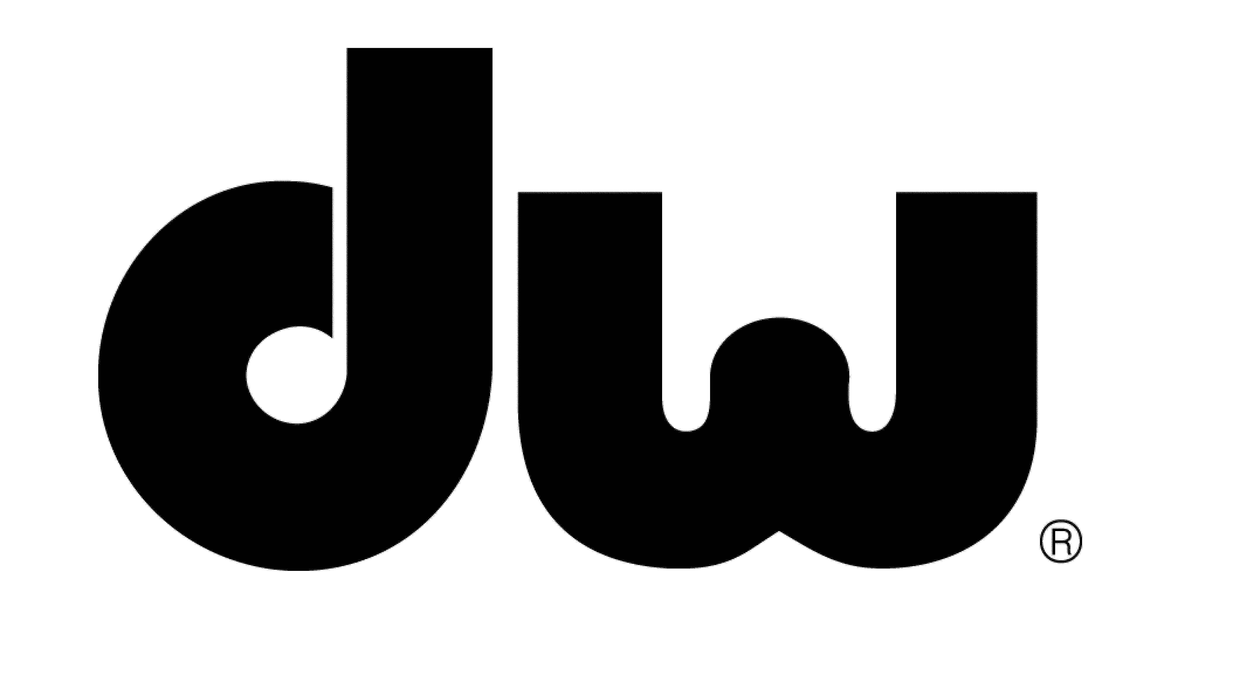 Dw.De