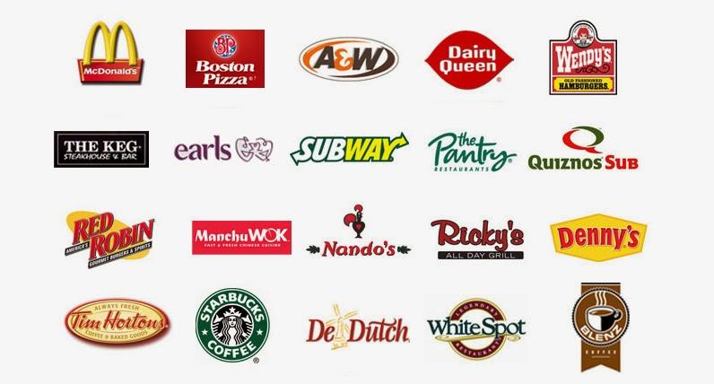 Food Company Logos