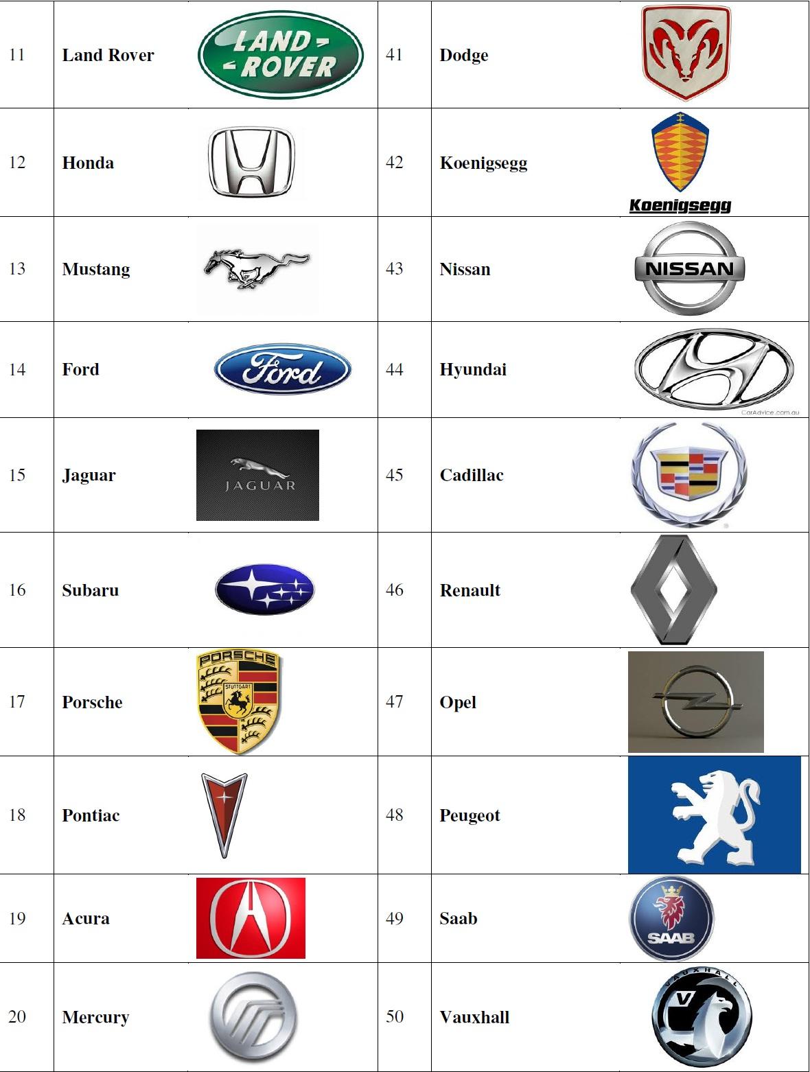 W Car Logos