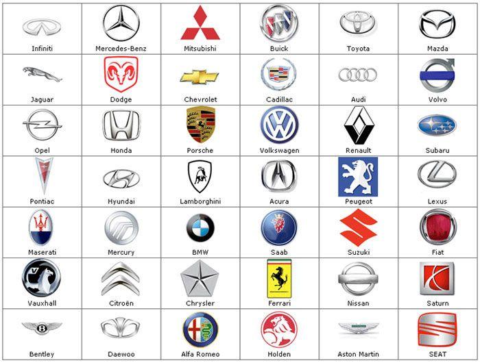 every single car logos