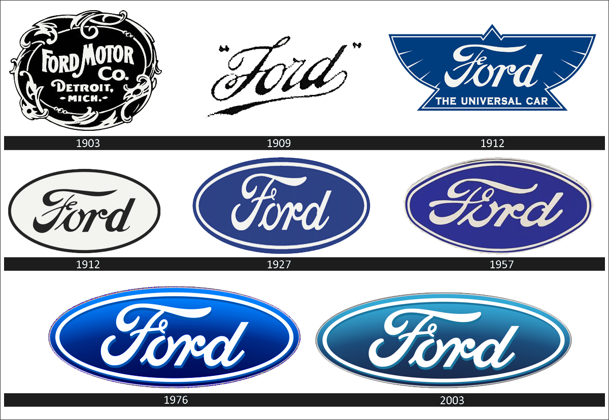 Ford Logos 1963 Volkswagen Beetle Wiring Harness