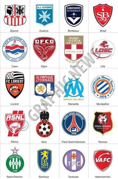 Ligue 1 Logos