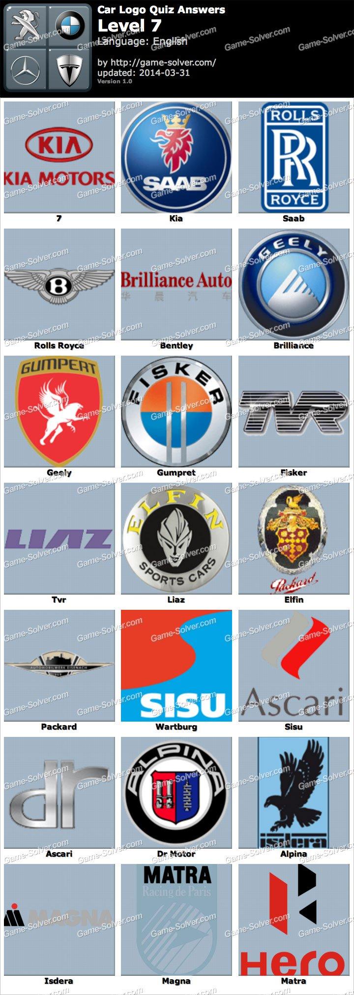 Level Logos