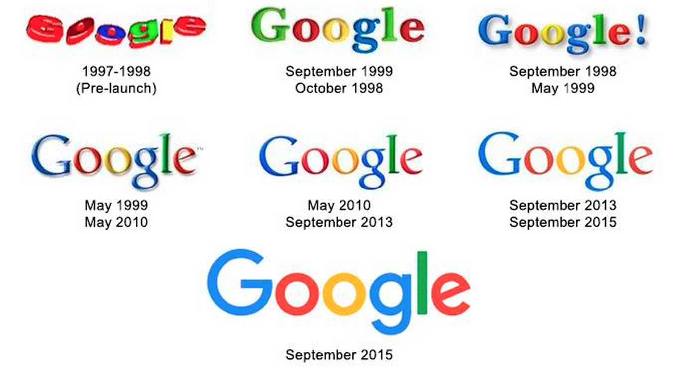 change your google logos