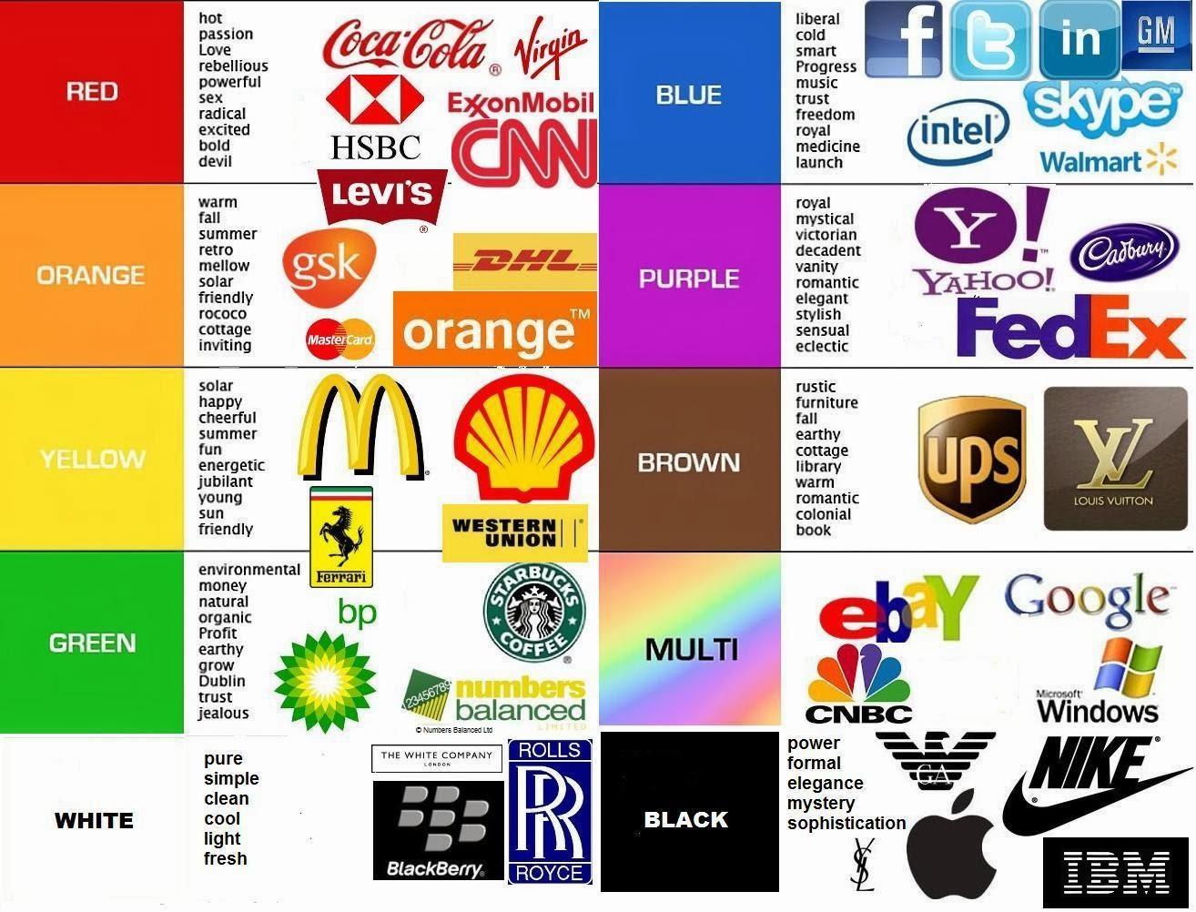 Name Logos