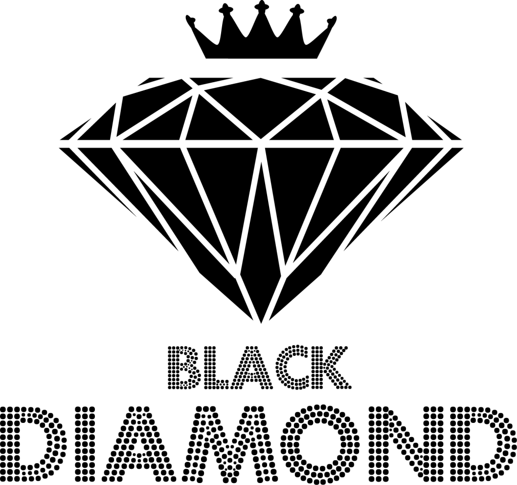C program to Print Alphabet Pattern in C  C Program