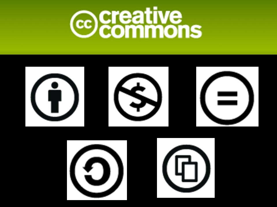 creative commons logos