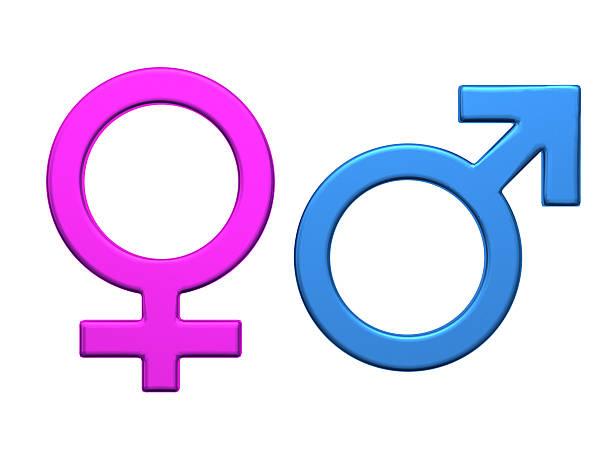 Gender Logos