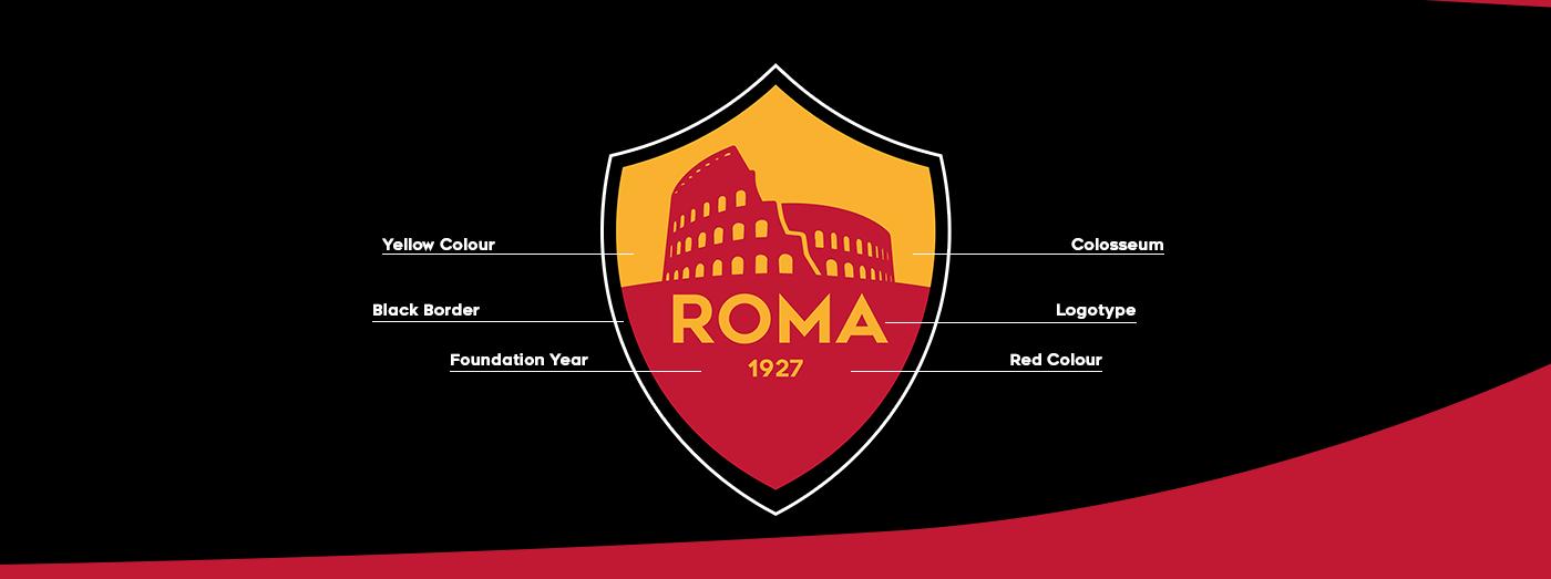 Roma Logos