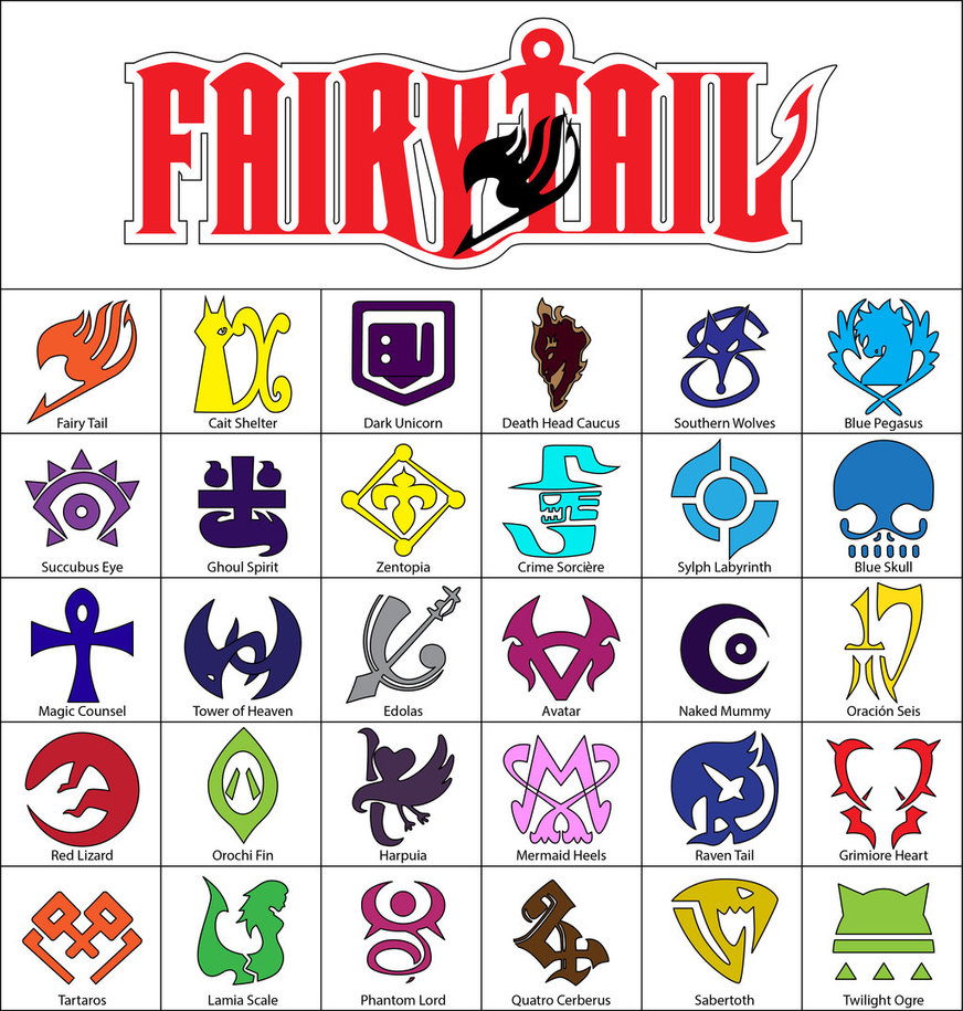 Fairy Tail Guild Logos
