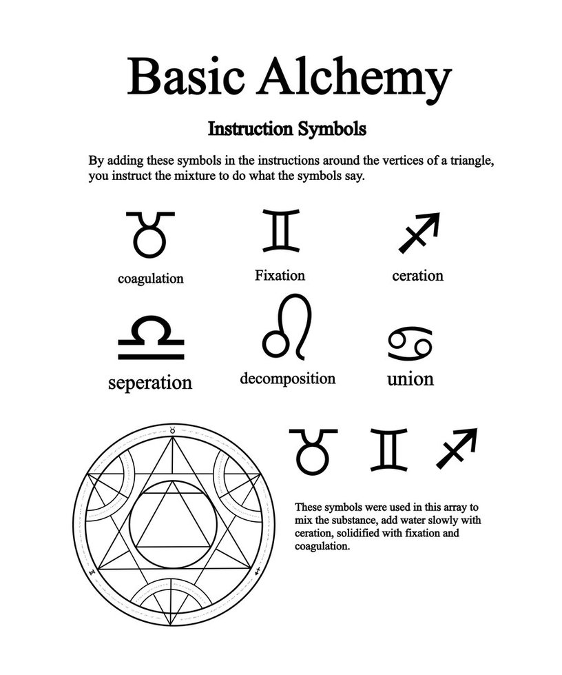 Alchemy Logos