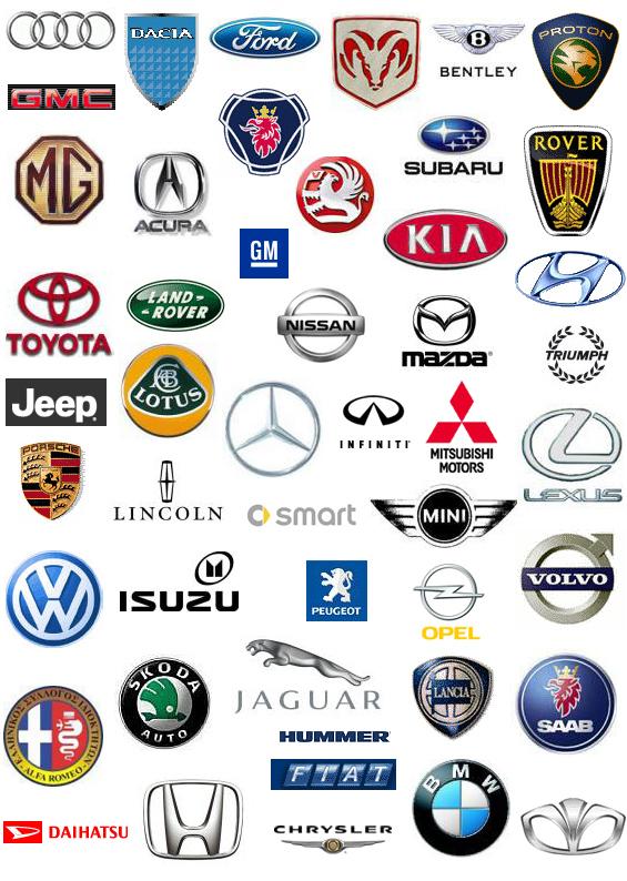 All Indian Cars Logos