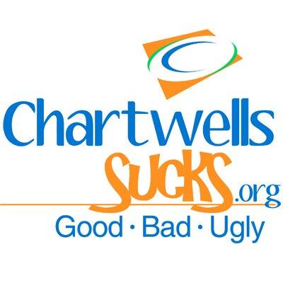 Chartwells Logos