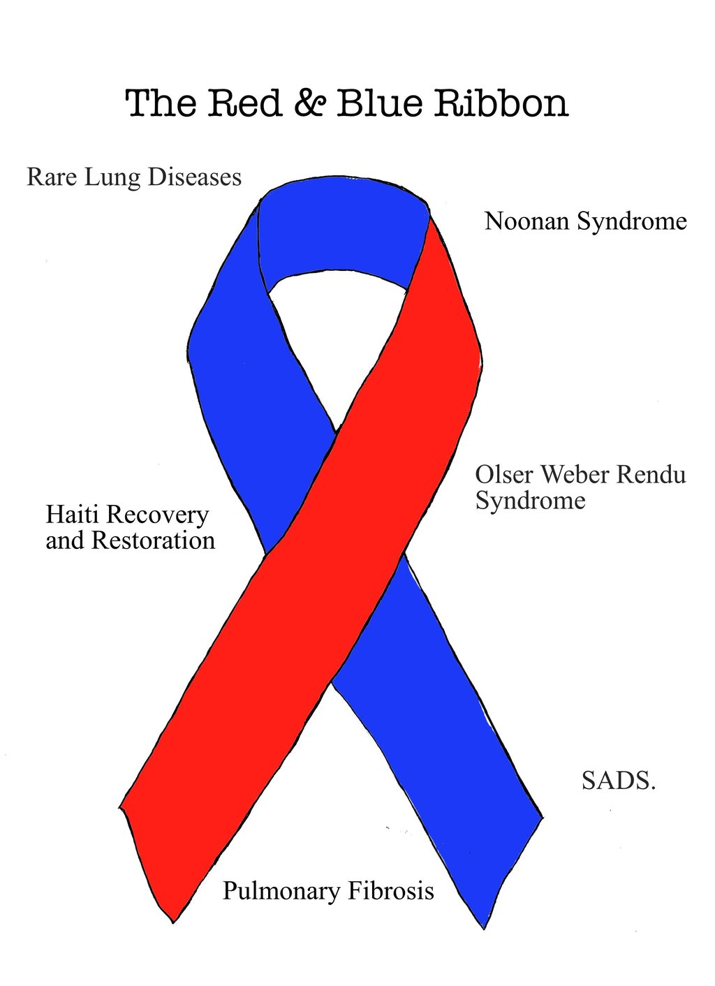 Red and blue ribbon Logos