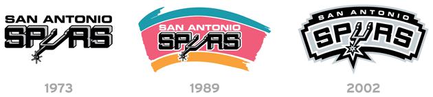 San Antonio Spurs Old Logos