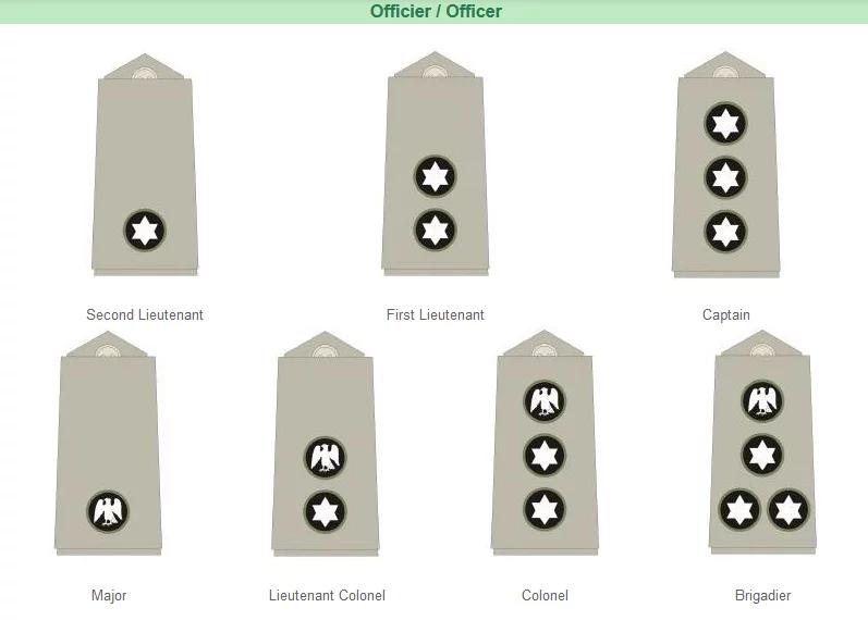 Nigerian Army Ranks And Logos