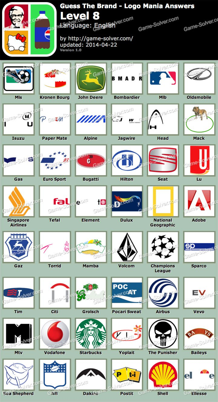 guess the brand logo