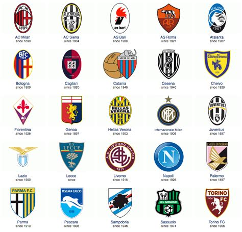 Serie A Team Logos